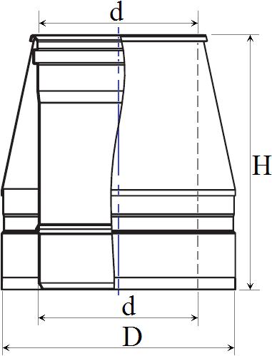 Розміри конус нержавійка в оцинковці