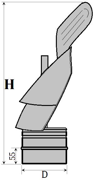 Розміри флюгера нержавійка