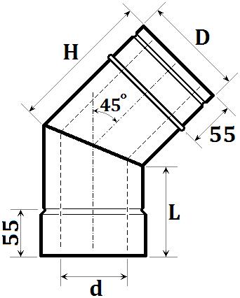 Розміри відводу сендвіч димохід