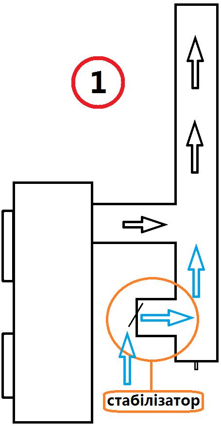схема встановлення стабілізатора тяги 1