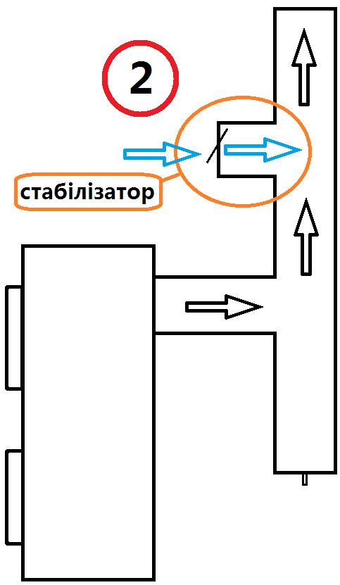 схема встановлення стабілізатора тяги 2