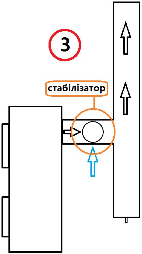 схема встановлення стабілізатора тяги 3