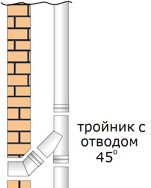 тройник для дымохода с отводом 45 градусов