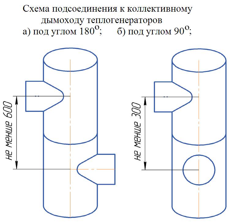 Схема соединения коллективного дымохода