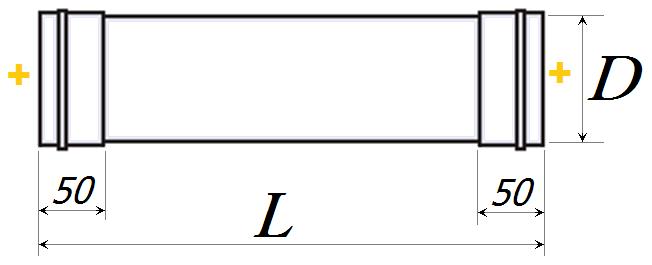 Труба 0,3метра +/+