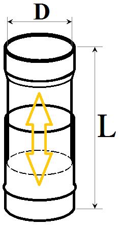 Труба-подовжувач 0,3-0,5метра