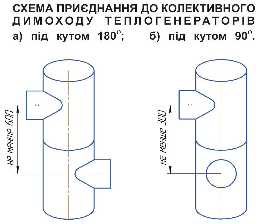 Схема приєднання колективного димоходу