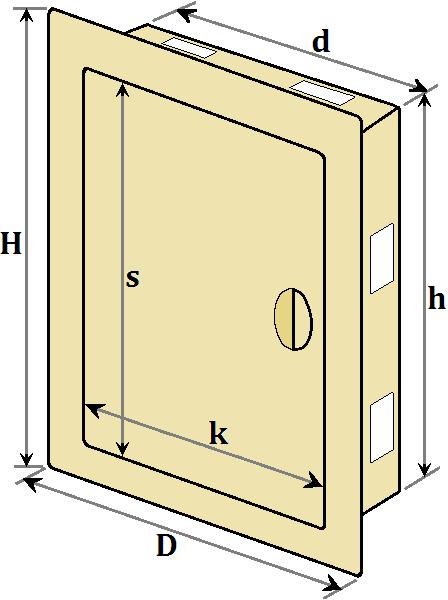 розміри дверки