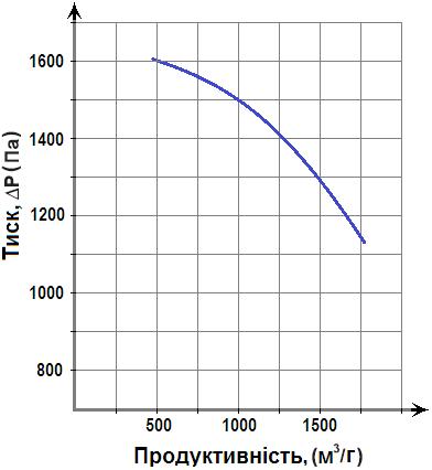 схема-4 горизонт врп-2,5