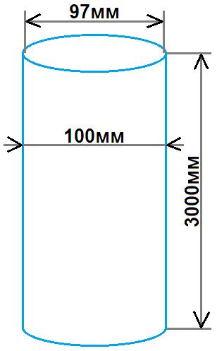 Труба 100мм, розміри