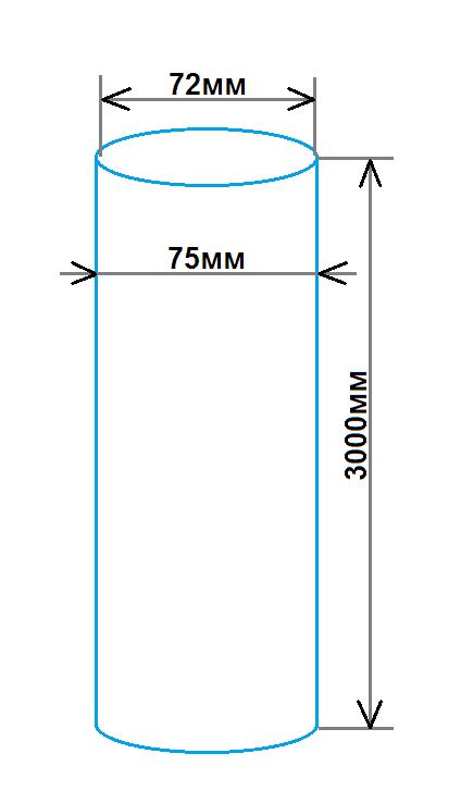 Труба 75мм, розміри