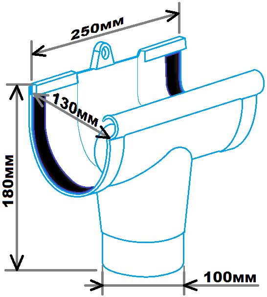 Лійка ринви 130мм, розміри