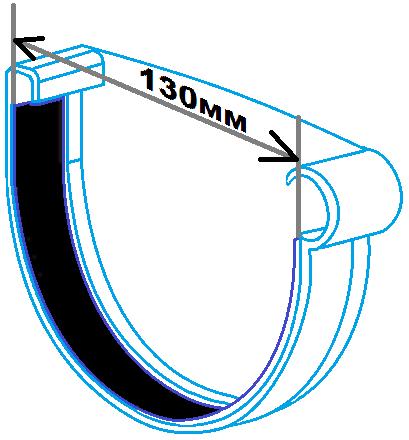Заглушка ринви 130мм права, розміри